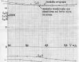 1955 Ghia Gilda Streamline-X Document